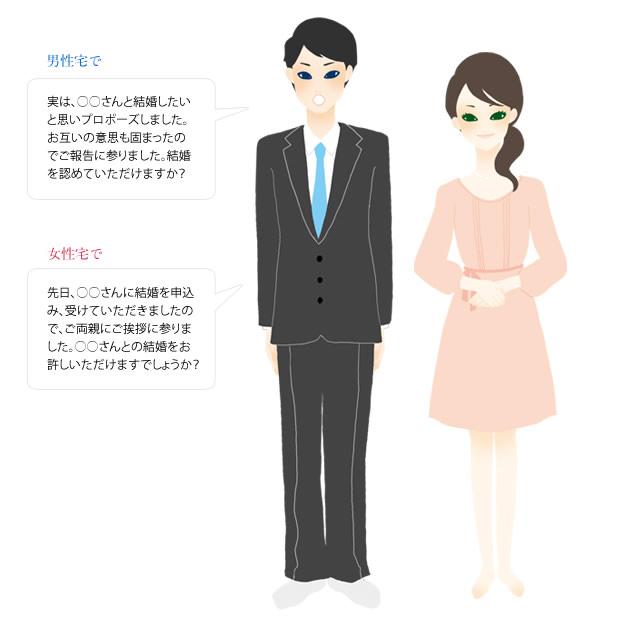 【結婚式の服装】親・家族・親戚のこころえ~衣装 …
